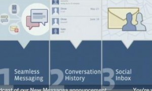 The tiers of the new Facebook messaging system.