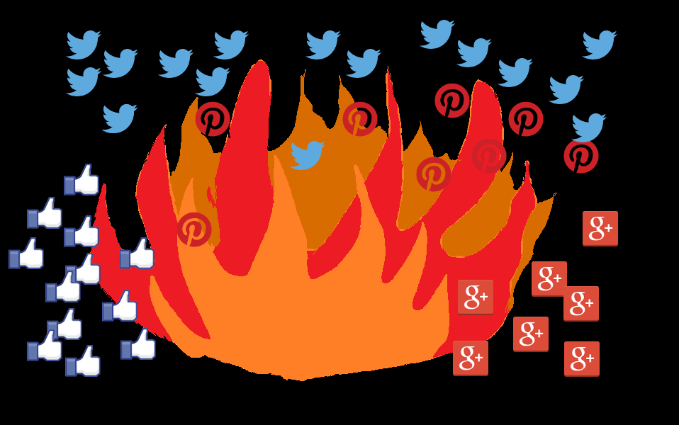 Social signals alert search engines to active traffic like smoke to a fire.