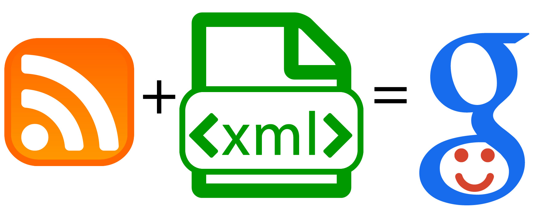 RSS feed + XML Sitemap = Improve Indexing in Google.